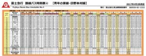富士急バス時刻表(青年の家)